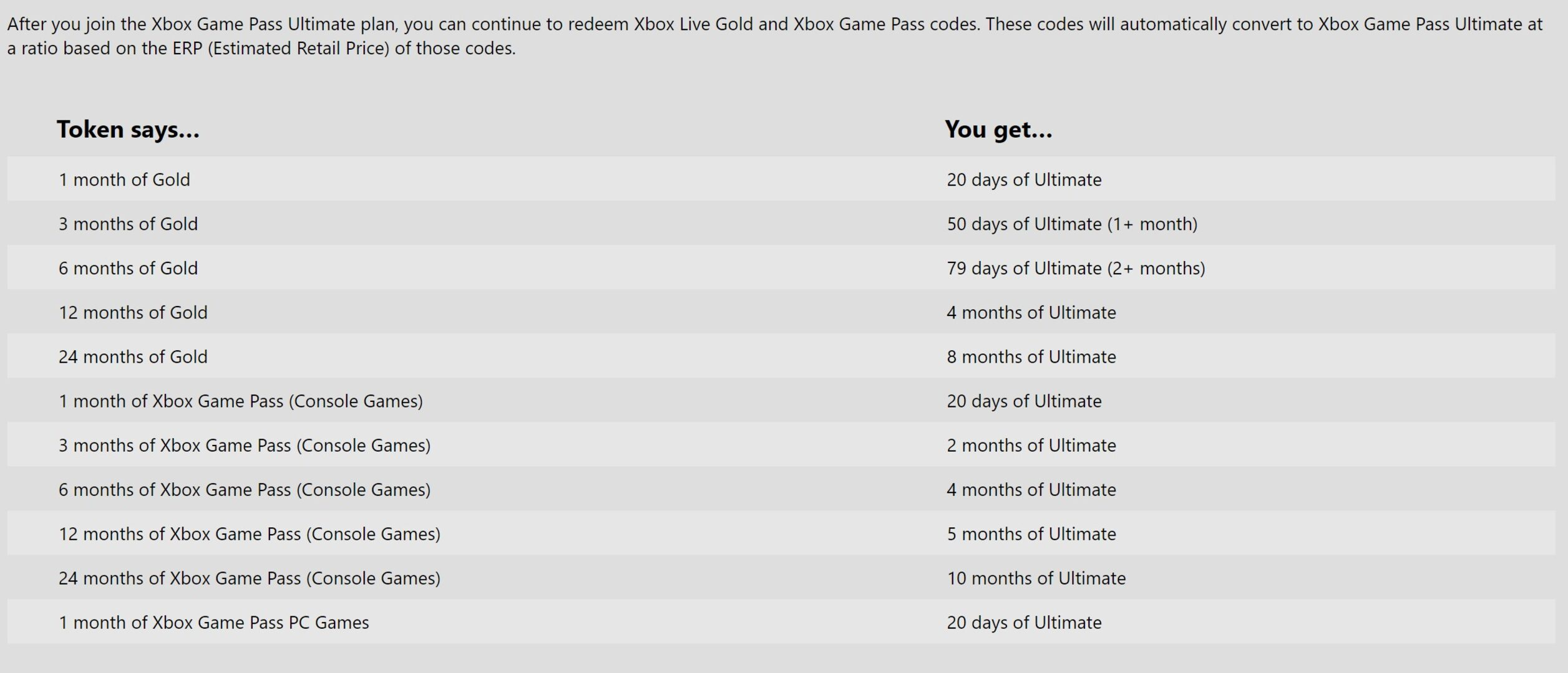 Kostenlos deutsch code gold live 2018 xbox Free Xbox