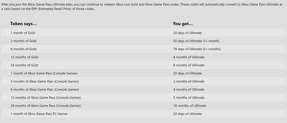 Carte Cadeau Bresil Xbox.Xbox Live Gold 12 Months Xbox Live Key Global